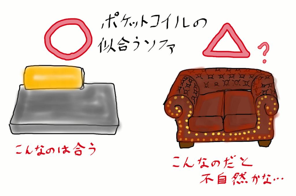 ポケットコイルの合うソファ