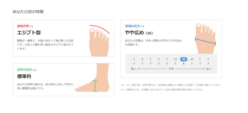 足のタイプ診断