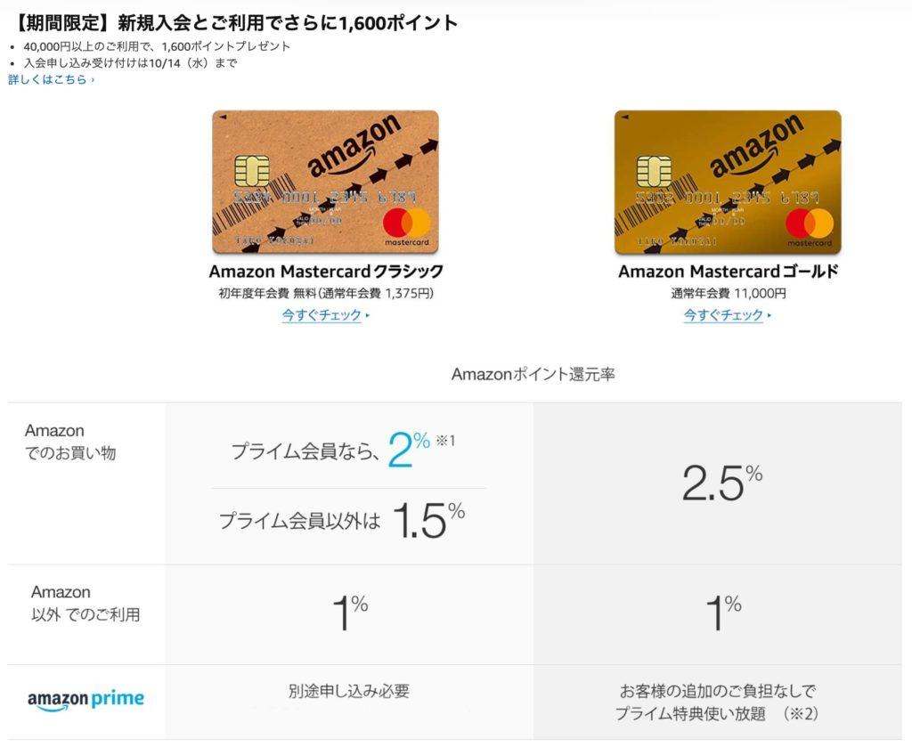 Amazonマスターカード早見表