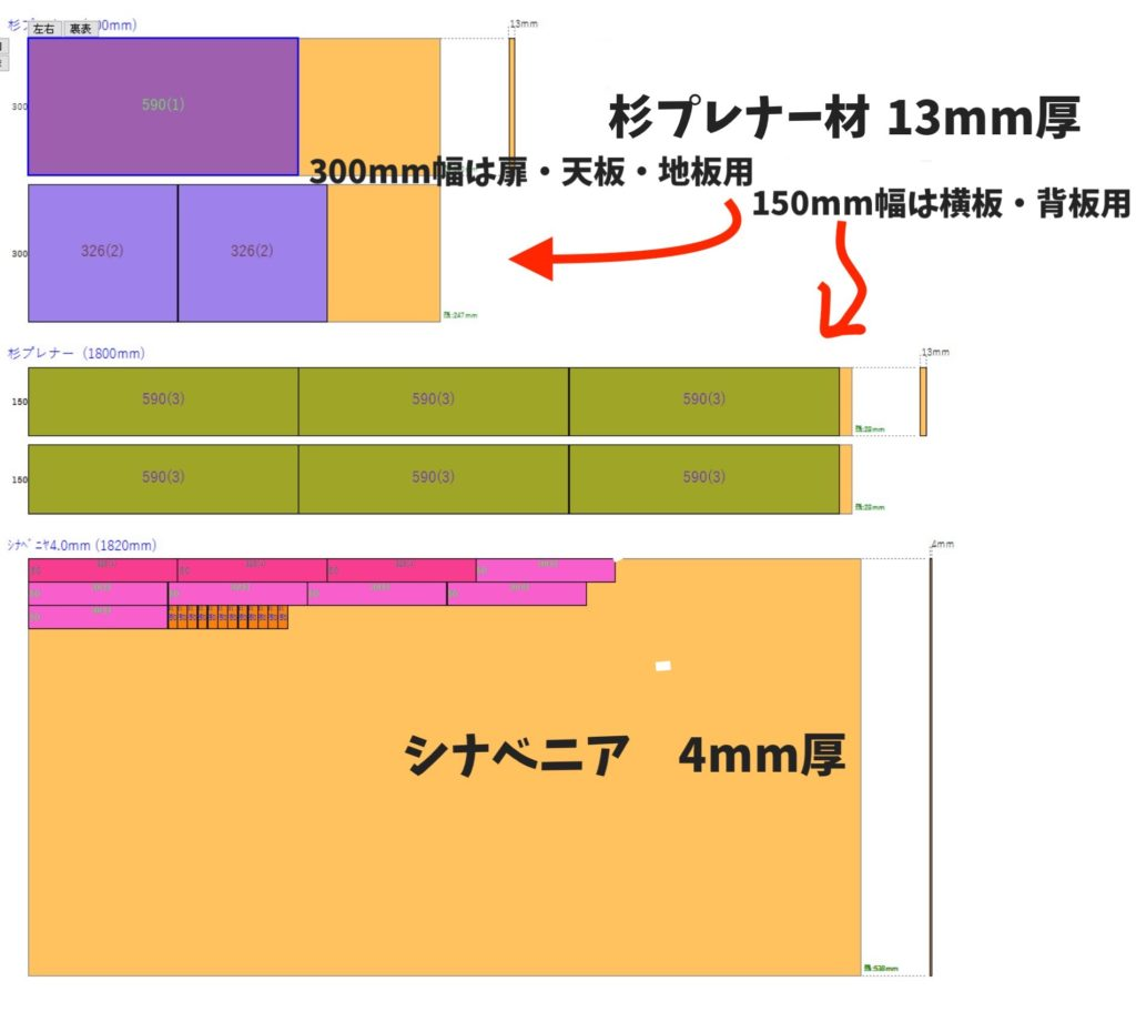 禰󠄀豆子の箱 木取り図