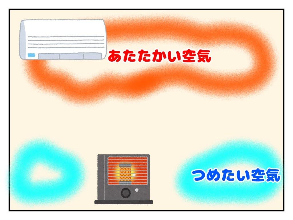 暖房を使った時の空気の温度