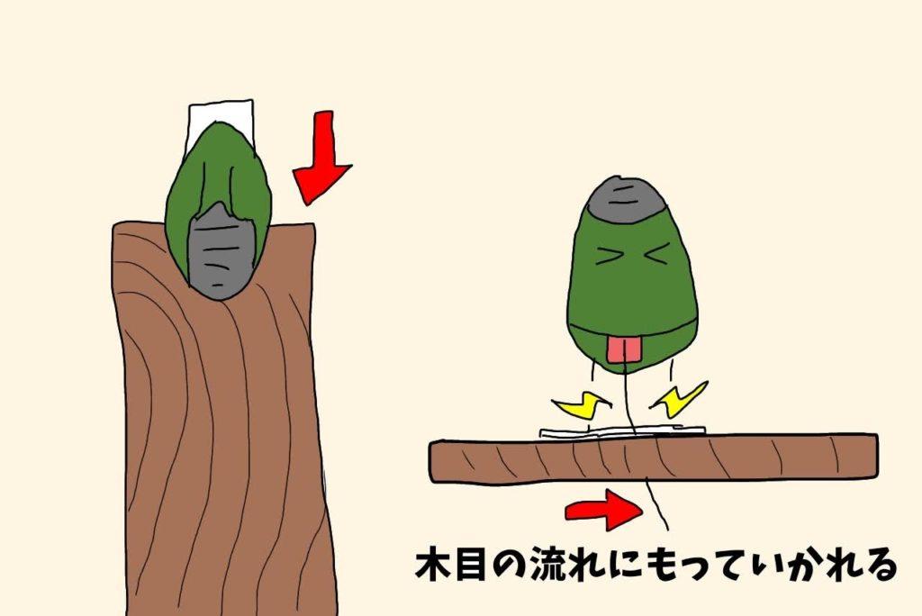 木目に刃が曲げられる図